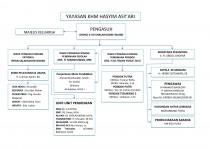 Struktur_Pesantren_Tebuireng_2014 (Revisi)-page-001 (2)